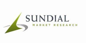 Sundial Market Research logo