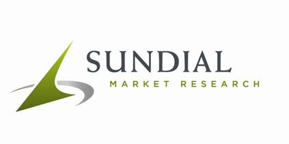 Sundial Market Research logo