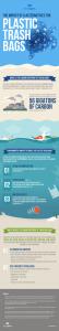 terrapass carbonfoot print trash bags infographic
