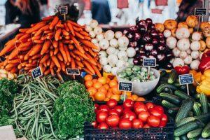 Fruits & Vegetables | Global Emissions